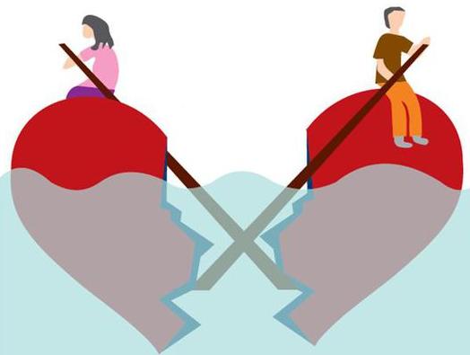 关于离婚协议书的四大问题
